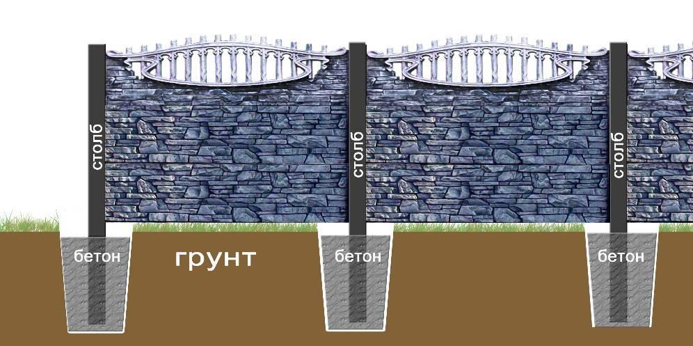 Схематическая инструкция оформления забора искусственным камнем